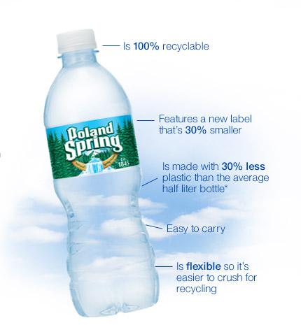 Better Bottle